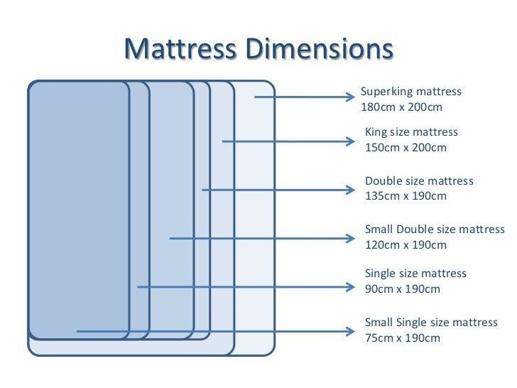 buy online 818f4 636c9 The 14 Secrets You Will Never Know About King Size Mattress ...