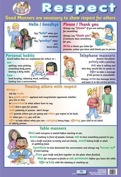 Respect Worksheets for Kindergarten | respect good manners children s poster respect poster features hello ...