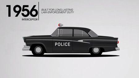 Los historia de los coches de policía de Ford se puede resumir en sólo 79 segundos de vídeo - http://tuningcars.cf/2017/09/20/los-historia-de-los-coches-de-policia-de-ford-se-puede-resumir-en-solo-79-segundos-de-video/ #carrostuning #autostuning #tunning #carstuning #carros #autos #autosenvenenados #carrosmodificados ##carrostransformados #audi #mercedes #astonmartin #BMW #porshe #subaru #ford