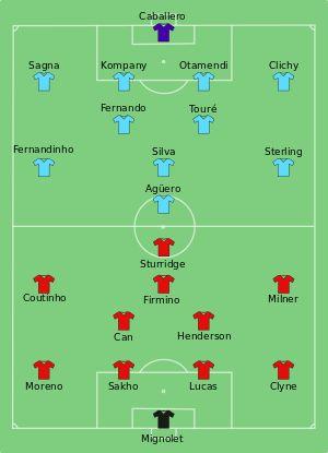 Liverpool vs Man City 2016-02-28.svg