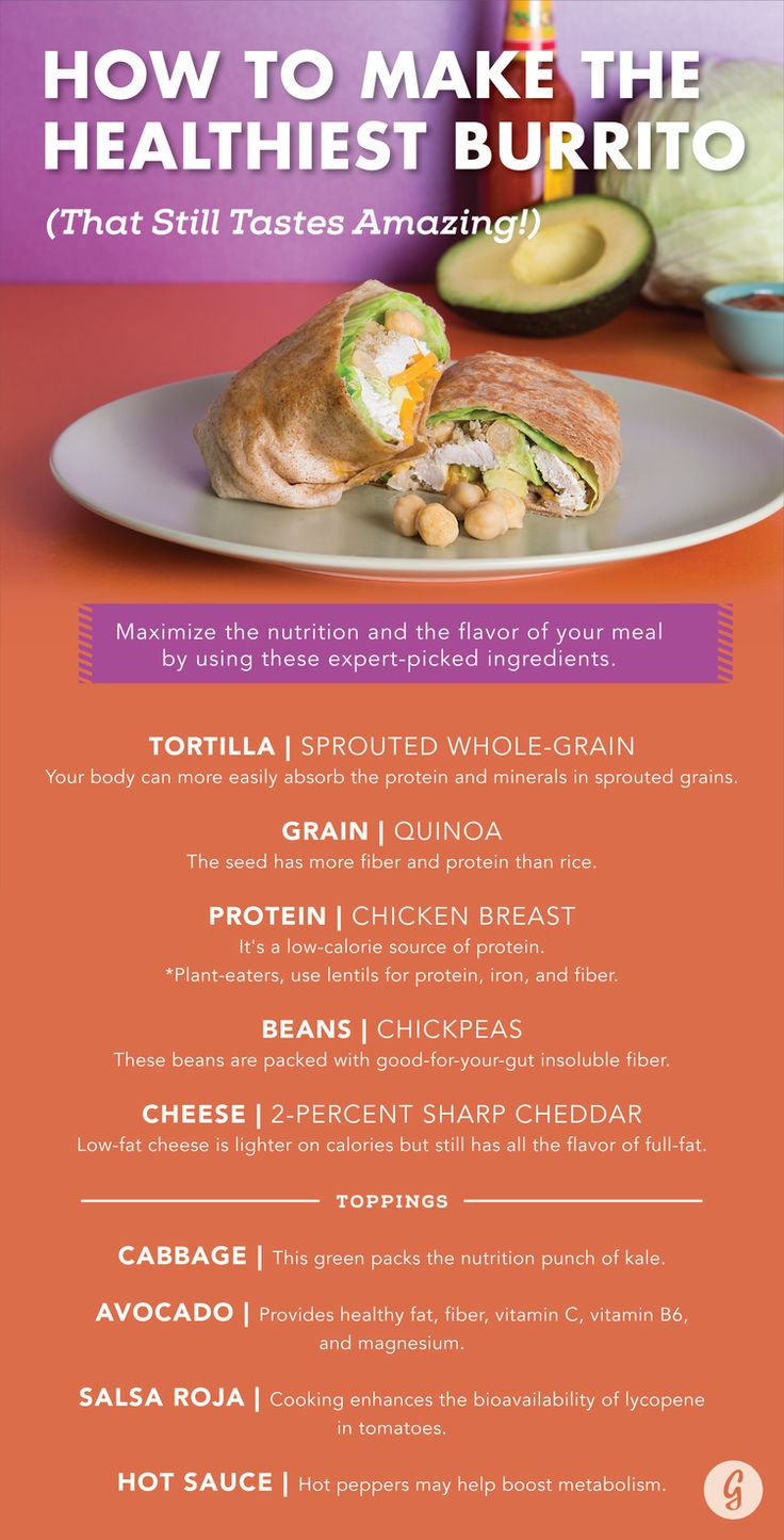 The right ingredients make this cheesy, meaty burrito way better for you. #burrito #healthy #recipe http://greatist.com/eat/healthiest-burrito-you-can-make