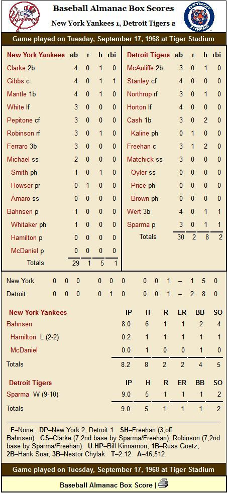 SEPTEMBER 17, 1968: Joe Sparma pitches a CG W for the Tigers and drives in a run to help himself v the Yankees at Tiger Stadium