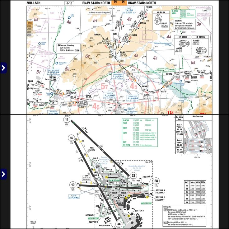 6.Καθώς πλησιάζουμε γιά την προσγείωση μερικές πληροφορίες-χάρτες για το Διεθνές Αεροδρόμιο της Ζυρίχης θα ικανοποιήσουν τους φίλους της πτήσης