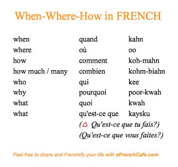 Sports & Weather: This is where you learn how to ask questions in French. When (quand), Where (oû), How (comment), How much, many ( combien), Who (qui), Why (pourquoi), What (quoi), and What (qu'est-ce que).