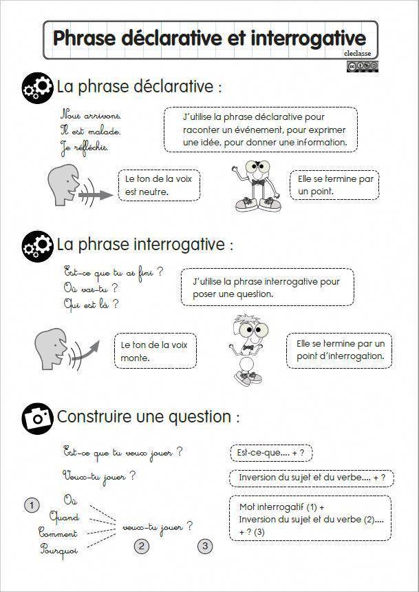 leçon phr déclarative et interrogative #apprendreanglais,apprendreanglaisenfant,anglaisfacile ...
