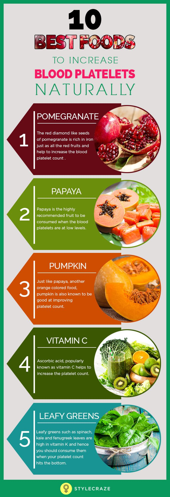 top 10 fruits for fat loss