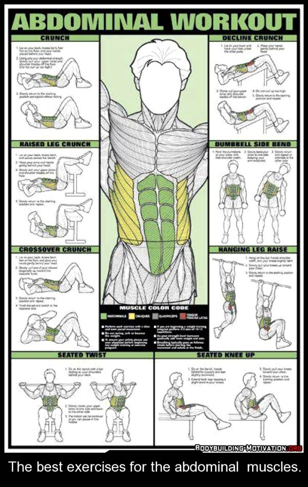workout posters - Buscar con Google