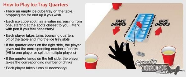 How To Play Ice Tray Quarters - #Drinking, #DrinkingGame, #Games