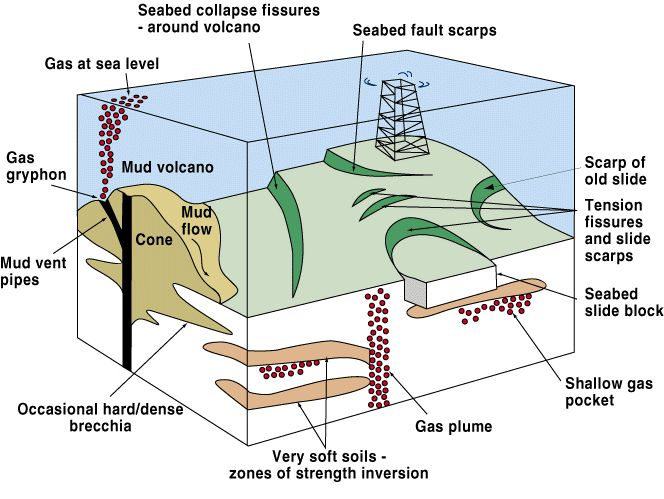 27 best geology images on pinterest earth science geology and block diagrams of glaciers google search block diagramgeologyearth science ccuart Images