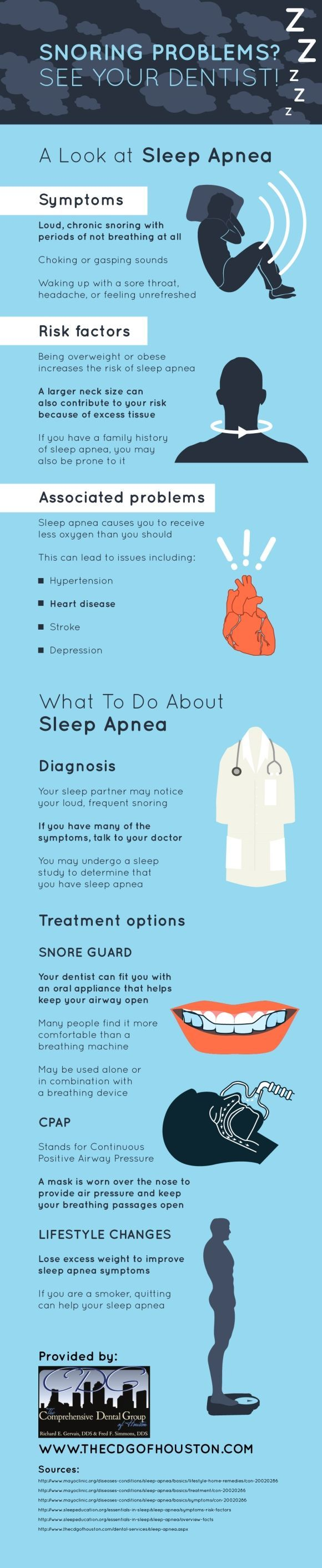 Having a larger neck, a family history, or too much weight can increase your… There are too many people having problems to sleep no matter how hard they try, it is not a disease rather some bad habits you engage yourself in which caused sleep problems.  I have listed out some issues which you may want to wipe out completely in case you're experiencing sleep apnea problems