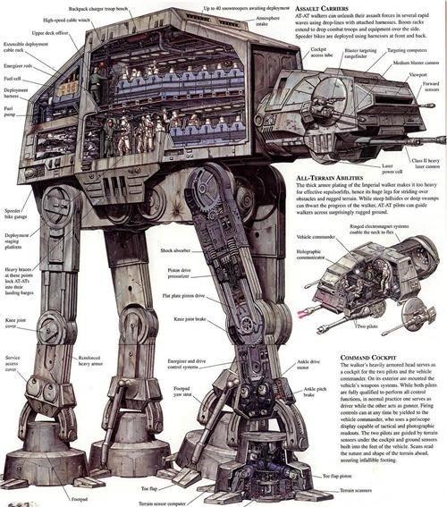 Star Wars AT-AT Schematics