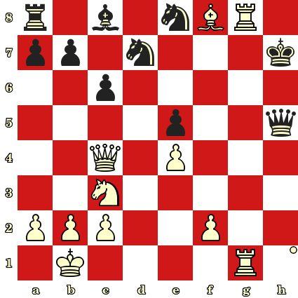Special Monaco Chess Training. White mates in 2. Girya vs Dina Drozdova, Moscow, 2008 #echecs #chess #ajedrez www.jouer-aux-echecs.com