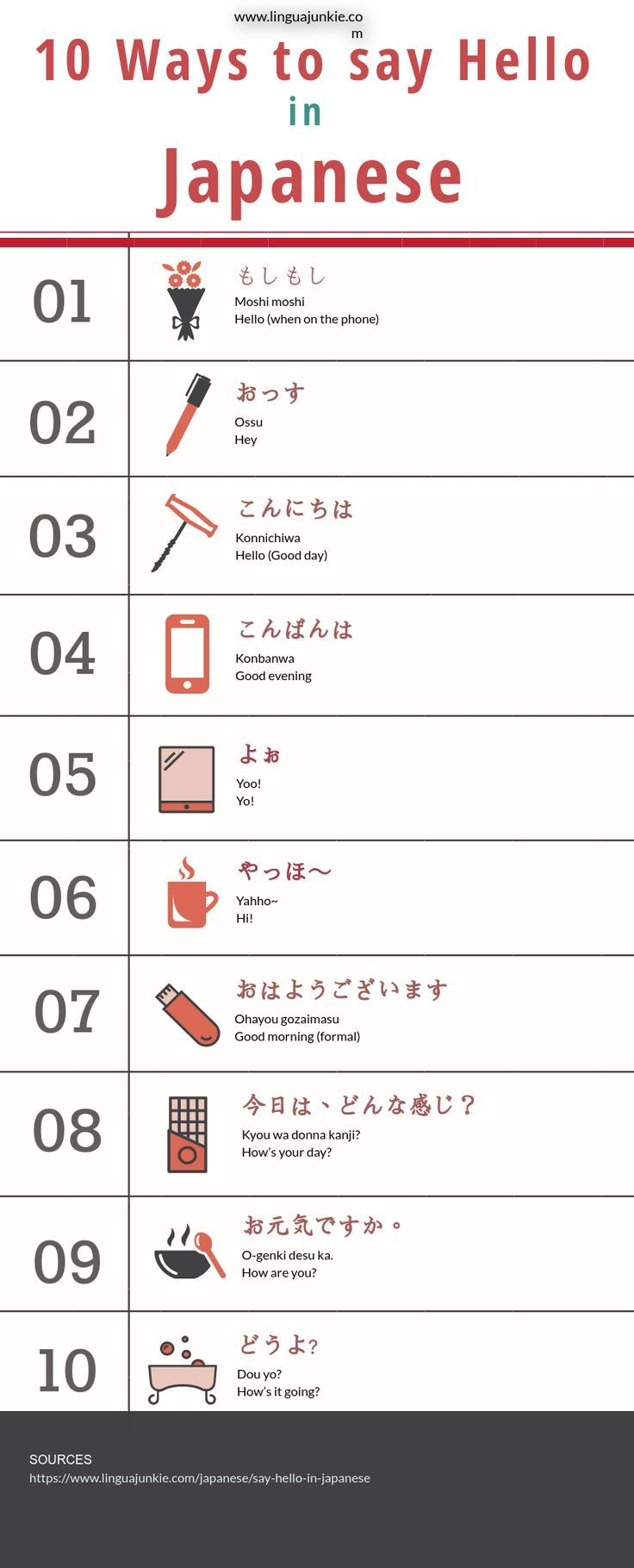 What's the best way to learn Japanese? | Yahoo Answers