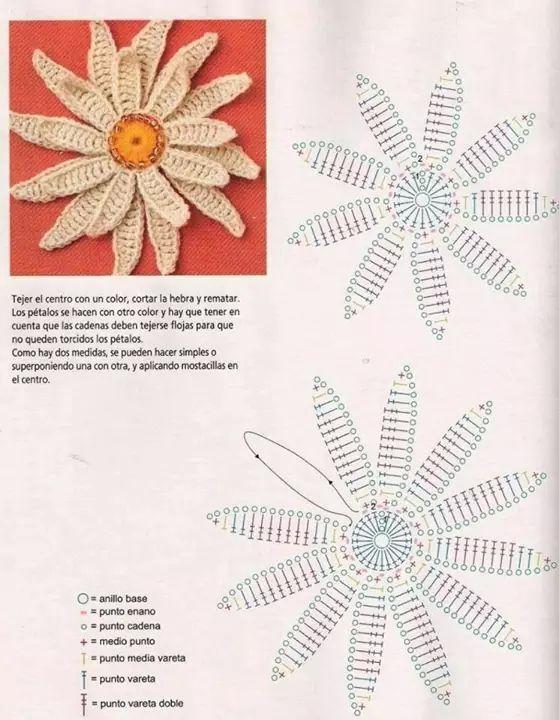 Flor crochet patron