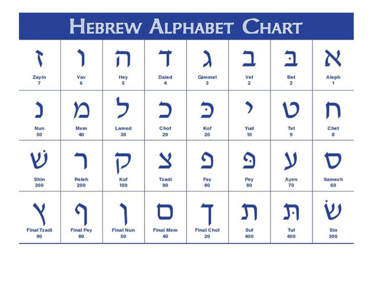 Cursive Hebrew