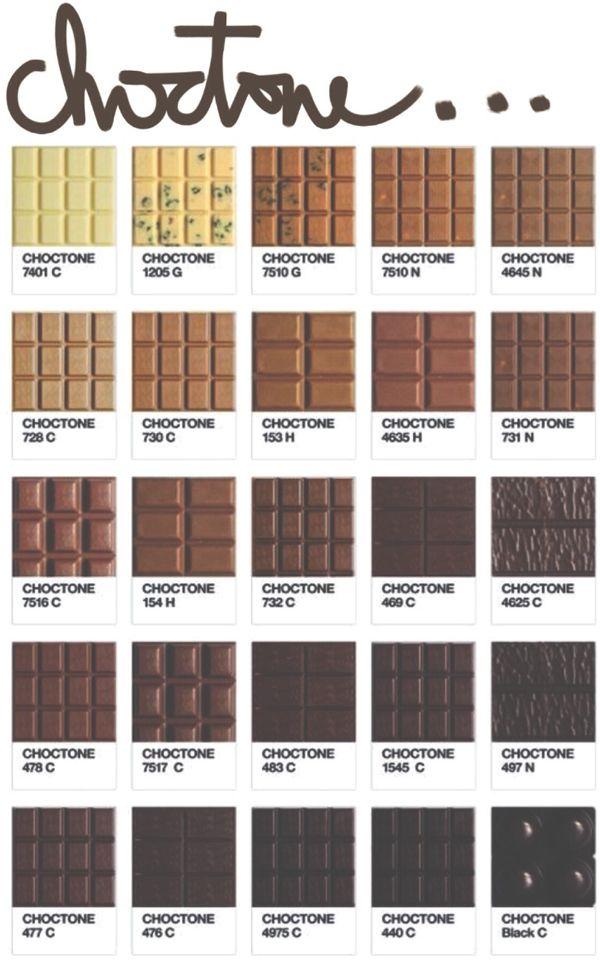 chocolate pantone, pantone de chocolate, chocolate pantone
