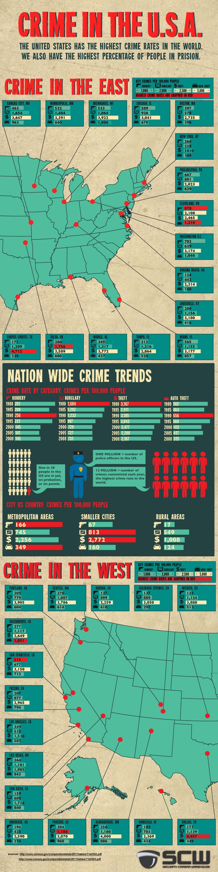 INFOGRAPHIG: Crime in the U.S.A.  The United States have the highest crime rates in the world and also the highest percentage of people in prison