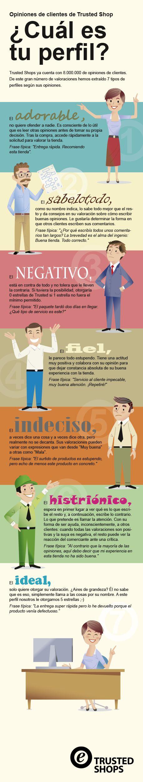 Hola: Una infografía sobre Tipos de clientes. Vía Un saludo