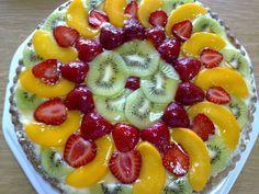 Μια δίαιτα πλούσια σε φρέσκα φρούτα και λαχανικά είναι …