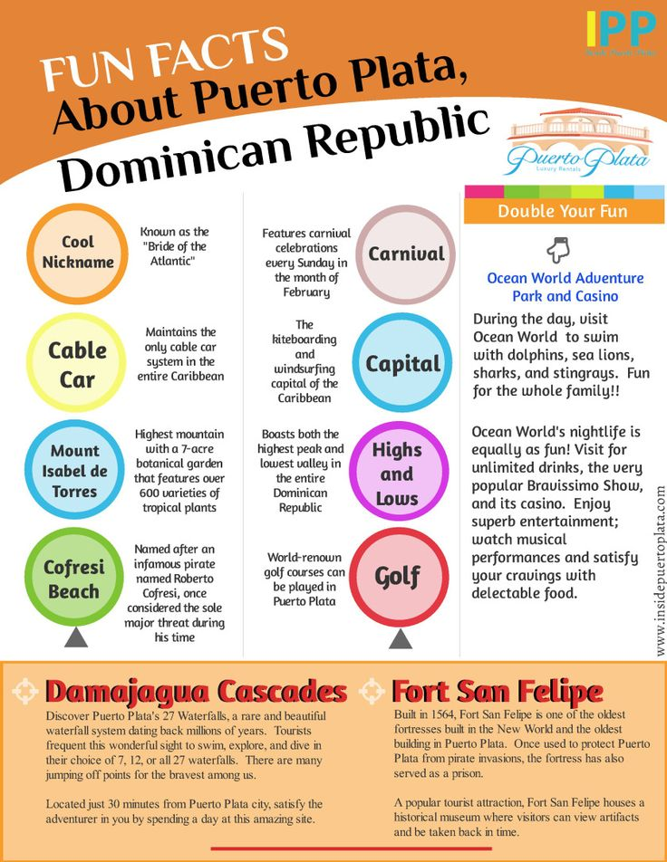 Fun Facts About Puerto Plata, Dominican Republic