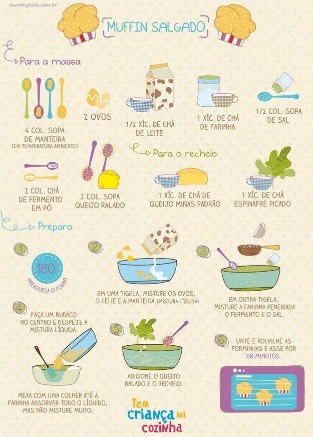 Muffin salgado. | 13 receitas ilustradas que te farão ir para a cozinha agora