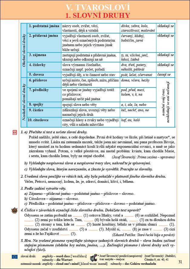 1210-high-10-9-55 cesky jazyk 9 slovni druhy.jpg (628×892)