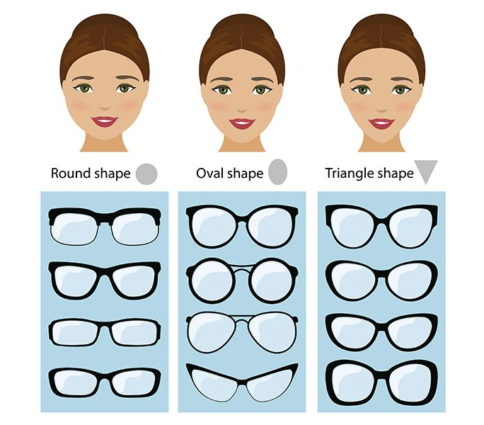 Finding The Right Frames For Your Face Shape