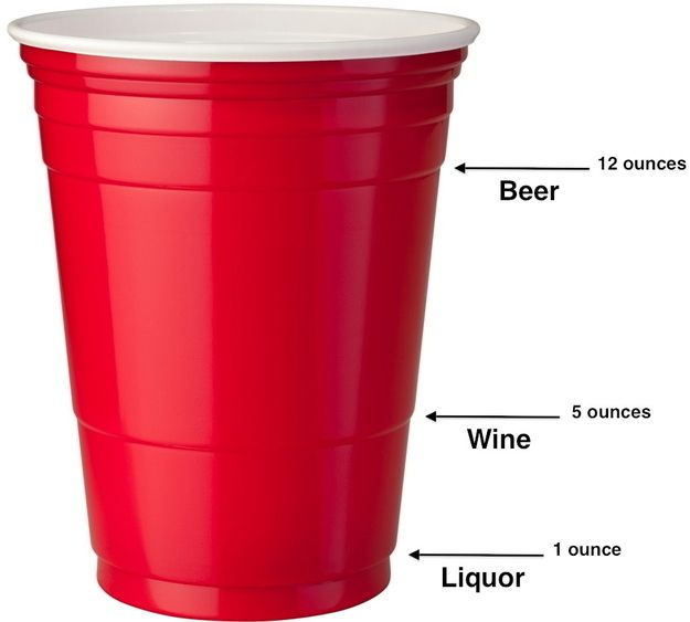What the lines on solo cup actually mean: | 27 Pictures That Will Change The Way You Eat Food