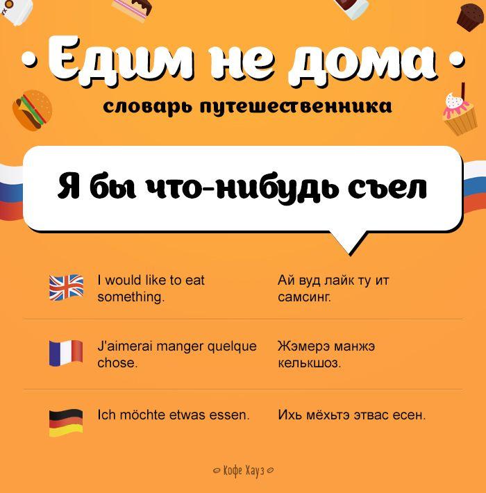 #кафе #еда #путешествие #разговорник #русский #английский #французский #немецкий