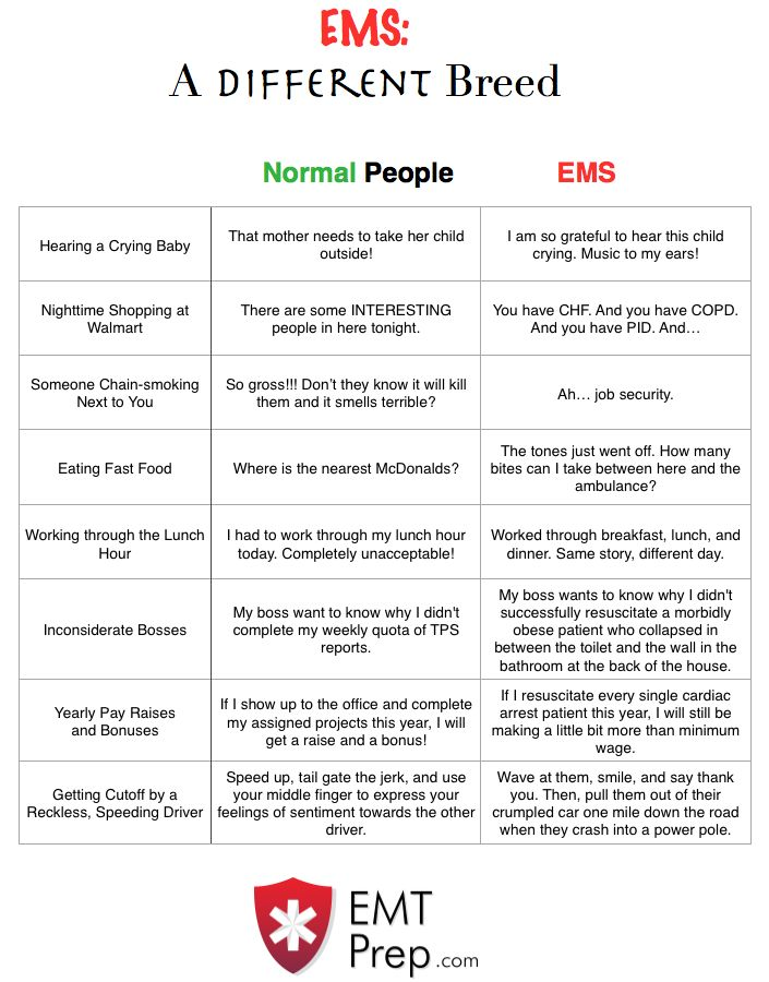 14 best EMS Memes images on Pinterest Emergency medicine, Ems - paramedic job description