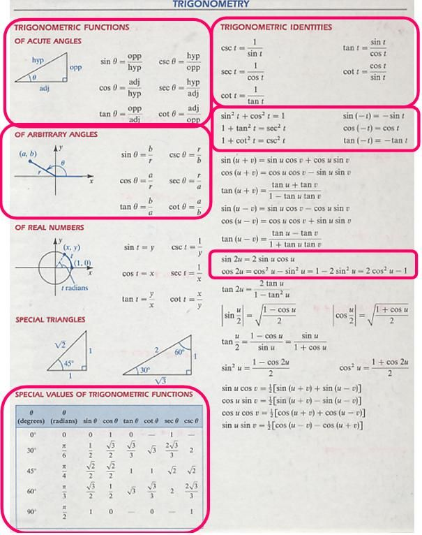 free worksheets trig sum and difference formulas worksheet free math worksheets for. Black Bedroom Furniture Sets. Home Design Ideas