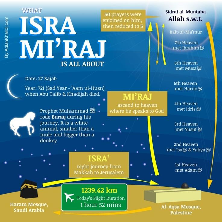 Shab e Miraj 27 Rajab