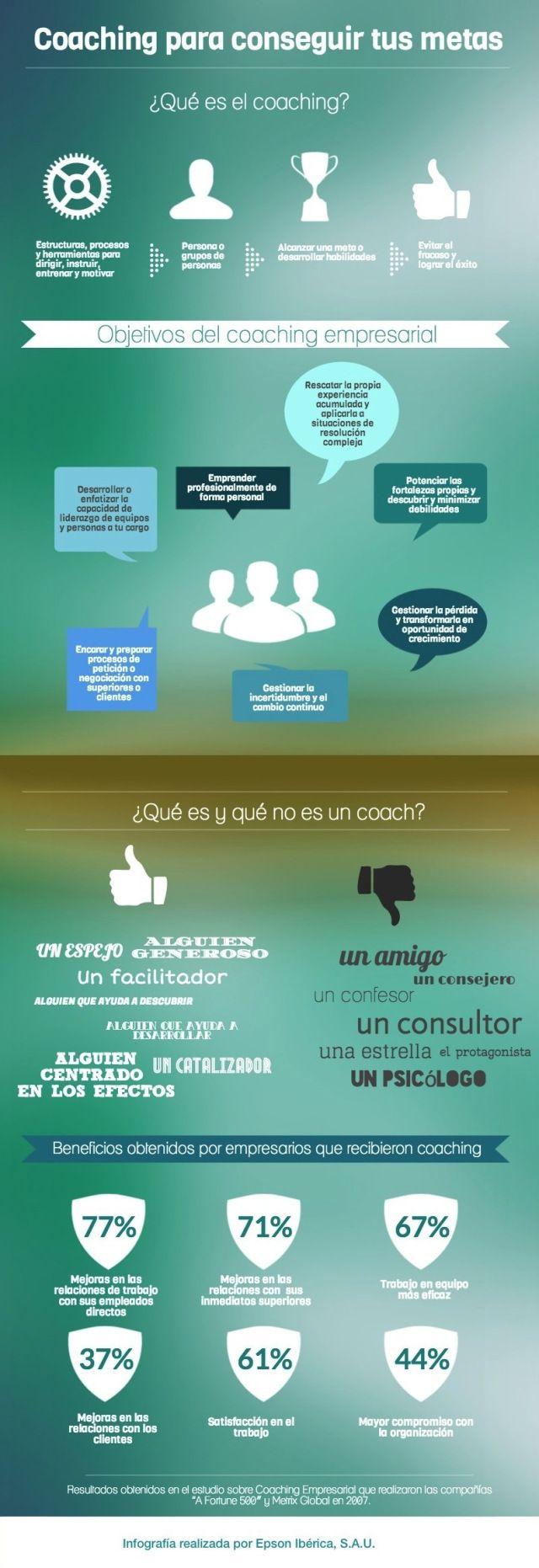 Coaching para conseguir tus metas #infografia #infographic #education