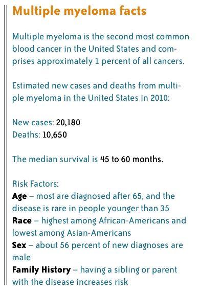 45 best images about Multiple Myeloma on Pinterest | Blood ... Multiple Myeloma Diagnosis