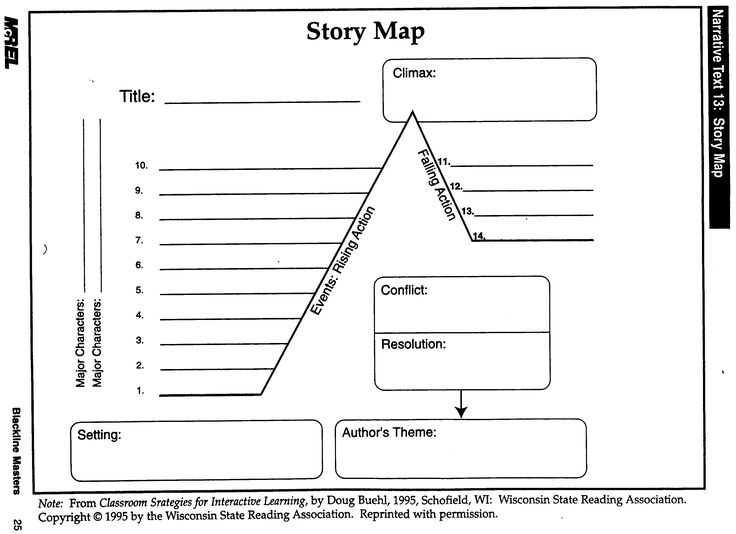 Best  Story Elements Worksheet Ideas On   Bme Map