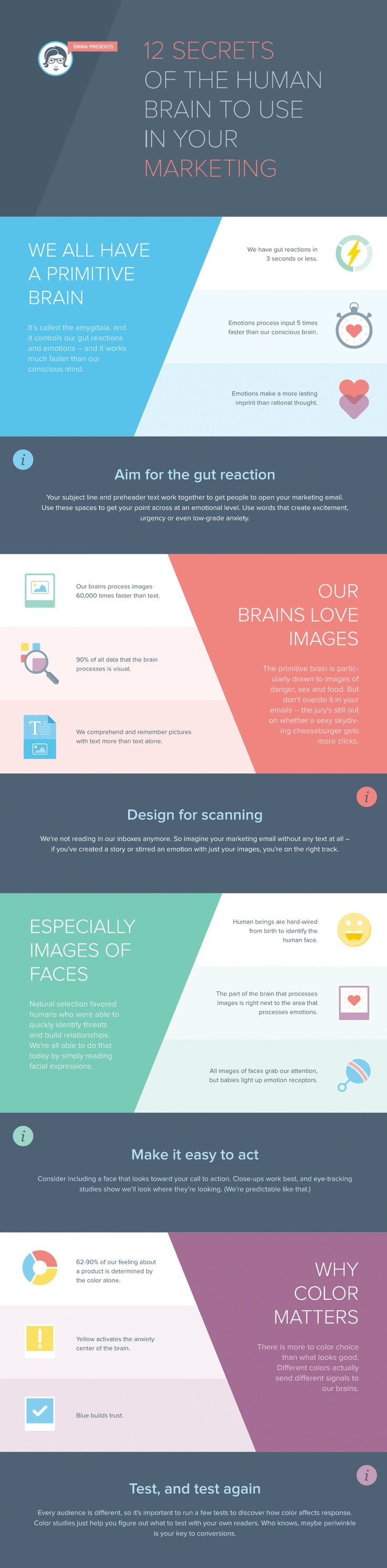 12 Secrets of the Human Brain To Use In Your #Marketing