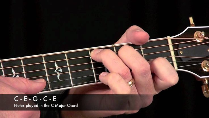 19 best Guitar images on Pinterest | Guitars, Guitar classes and ...