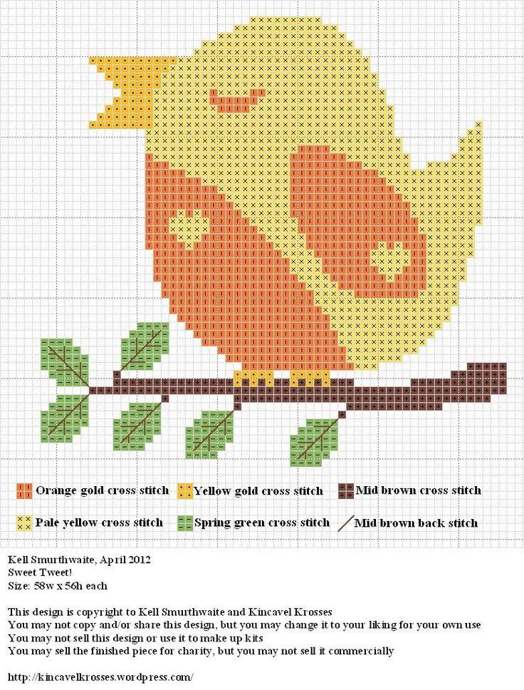 Sweet Tweet, designed by @Kell Smurthwaite of Kincavel Krosses.