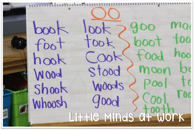 Kinder Phonics....Little Minds at Work: Recap of Storms and Peek at Frogs {freebie too!}