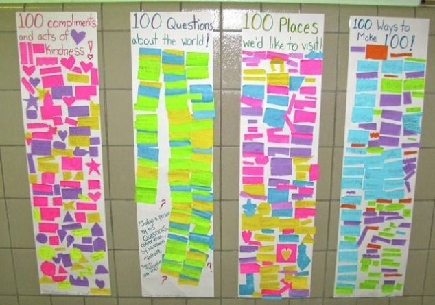 Collaborative list making with Post It's