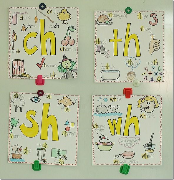 47 best Digraphs images on Pinterest Anchor charts, Word work - make a t chart in word