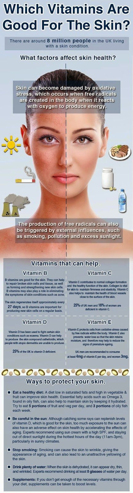 Do you know which vitamins are good for the skin and other steps you can take to protect you skin from damage
