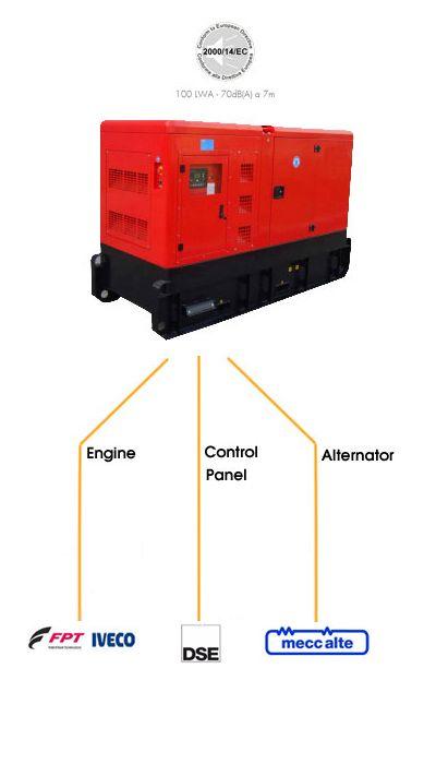 Diesel Generators Uae, Generator Parts