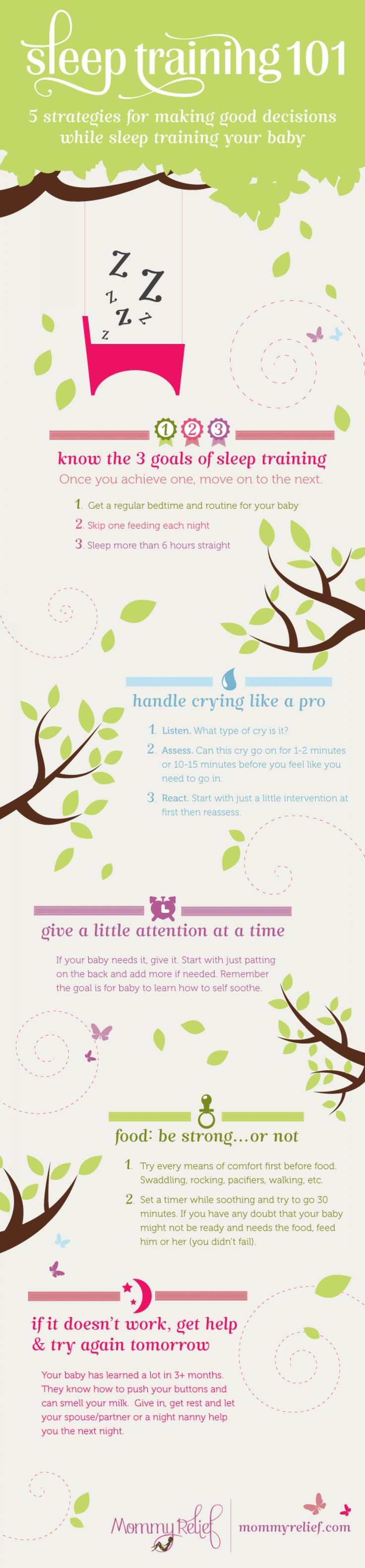 5 Strategies Assisting You With Sleep Training Your Baby Infographic