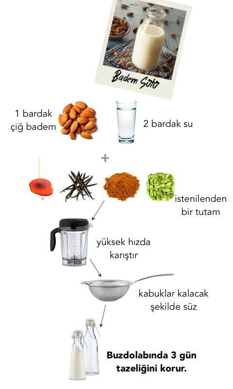FARKLI BİR SÜT DENEMEK İSTEYEN? O zaman, son dönemin en gündemdeki içeceklerinden #bademsütü tarifi senin için ;) #tarif #recipe #almondmilk