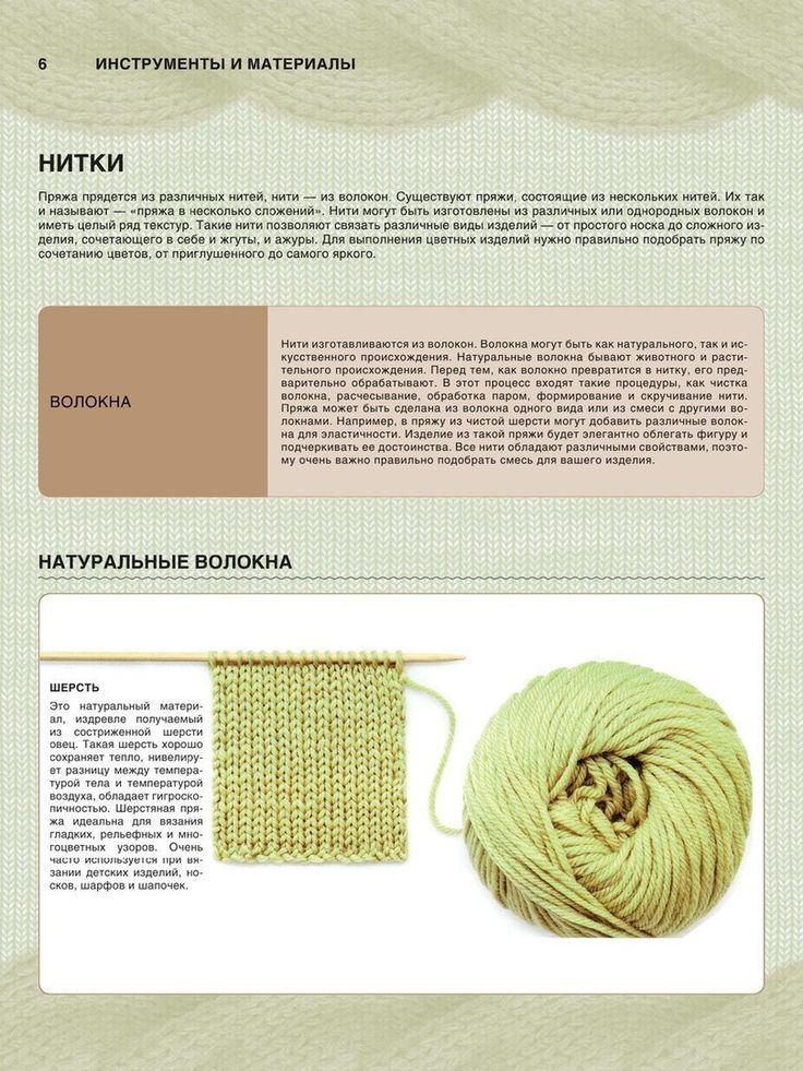 Поиск описания вязания по картинке