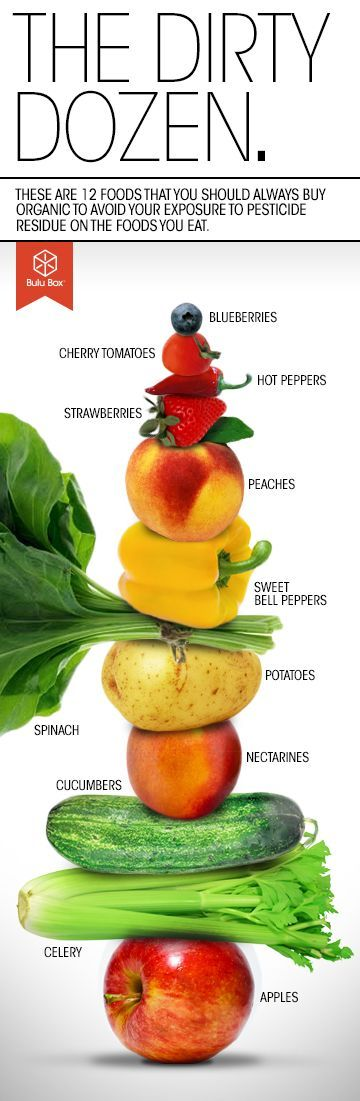 Foods that you should always buy rganic to avoid your exposure to pesticide. #TopPesticideFoods >> (Get the list of top foods avoid that have high concentrations of pesticide. Visit us at Learn more at See top 16 list at Visit us for more info at} http://wiselygreen.com/top-19-high-pesticide-fruits-and-veggies-to-avoid/
