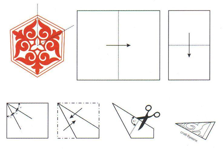 Тема: Казахский орнамент. Р. Темиртаев, 3 класс. Научный ...