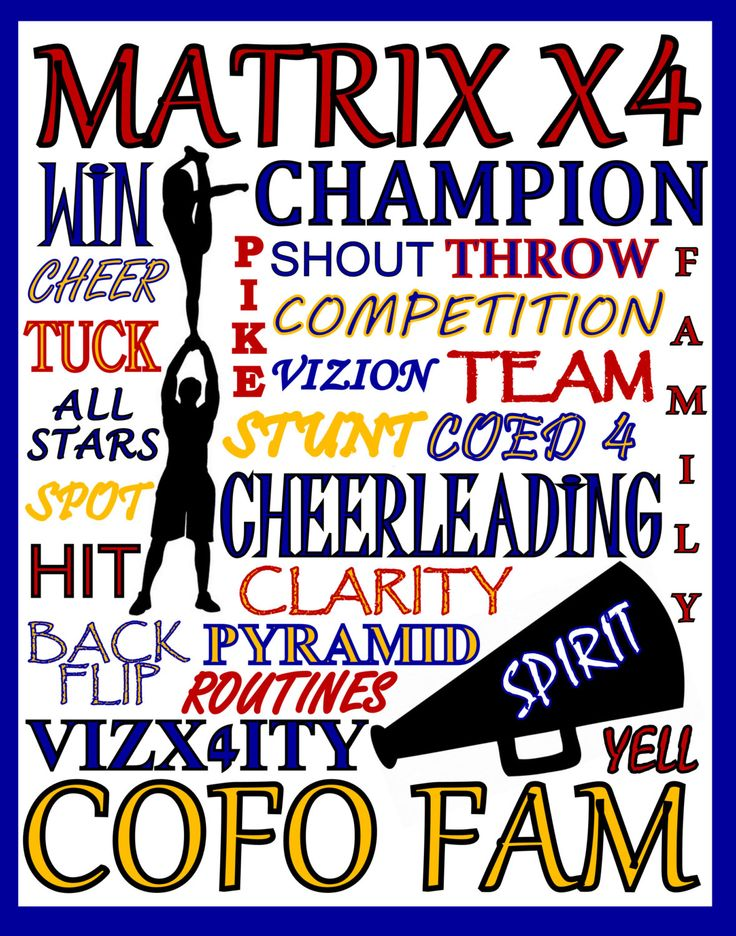 Male Cheerleading Print -custom male cheerleading poster, cheerleading team gift - male cheerleading poster - school cheerleading sign by PinksPerfections on Etsy https://www.etsy.com/listing/227405021/male-cheerleading-print-custom-male