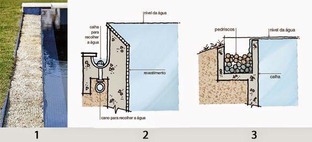 Construindo Minha Casa Clean: 45 Piscinas Suspensas Maravilhosas!!! Veja como Fazer!